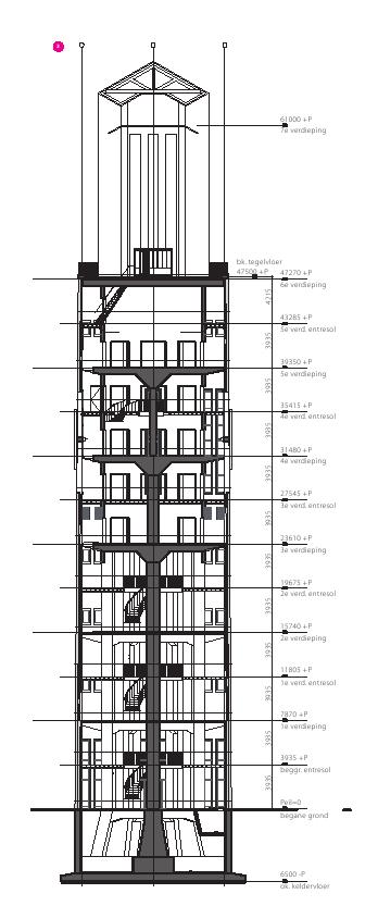 Hergebruik-watertorens.png